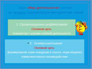 1. Организационно-рефлексивная Основная цель: знакомство с шагами учебной де