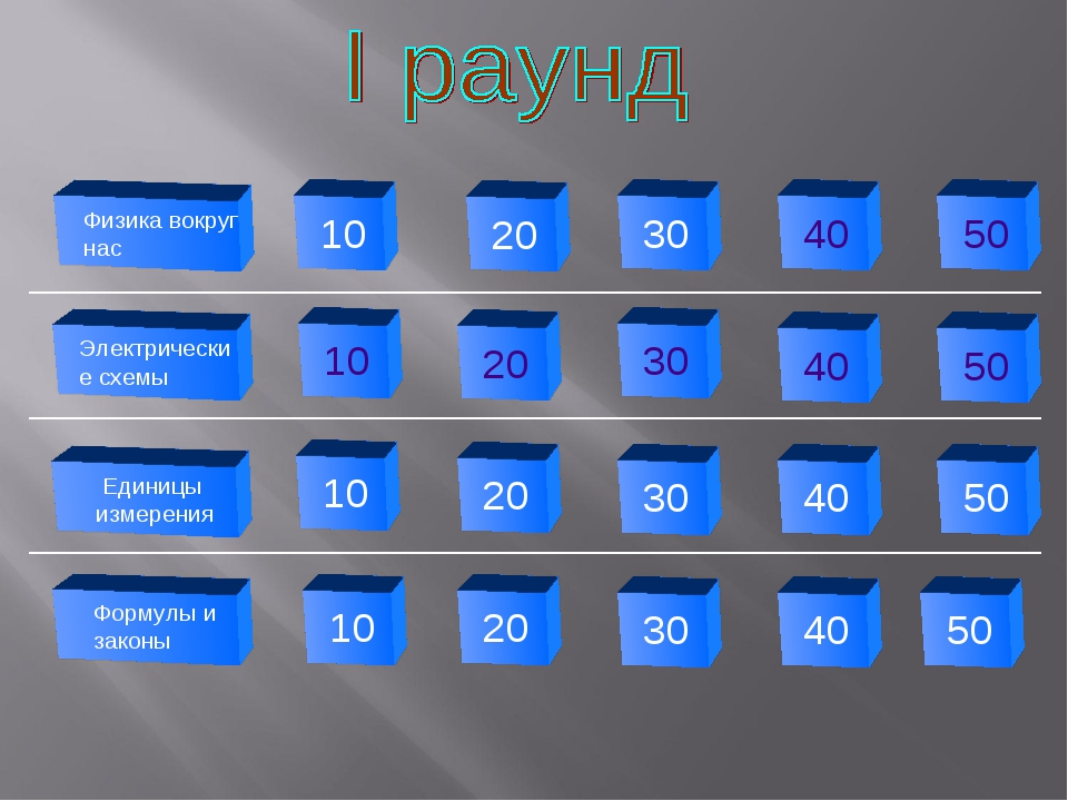 Формулы и законы Единицы измерения 50 40 30 20 10 Электрические схемы 50 40 3...