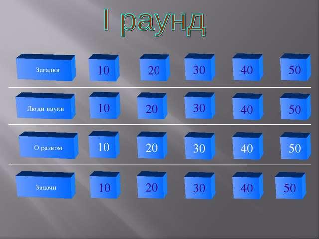 Задачи О разном 50 40 30 20 10 Люди науки 50 40 30 20 10 Загадки 50 40 30 20...