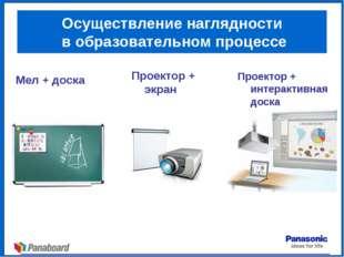 Мел + доска Проектор + интерактивная доска Осуществление наглядности в образо