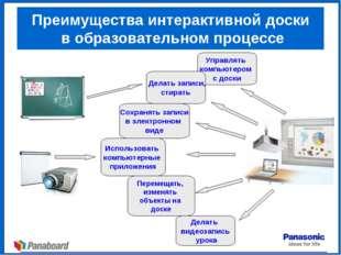 Преимущества интерактивной доски в образовательном процессе Перемещать, измен