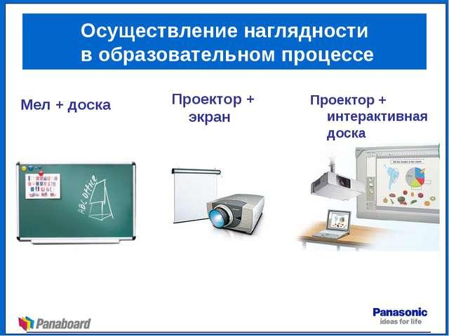 Мел + доска Проектор + интерактивная доска Осуществление наглядности в образо...