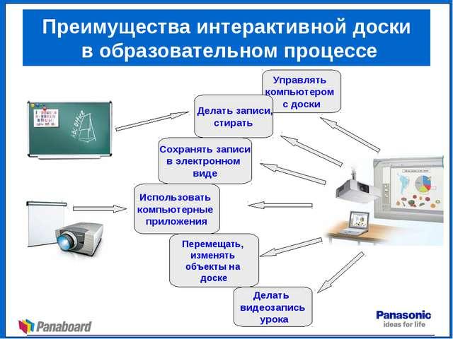 Преимущества интерактивной доски в образовательном процессе Перемещать, измен...