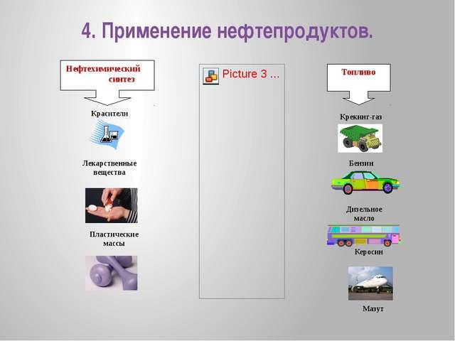 4. Применение нефтепродуктов.