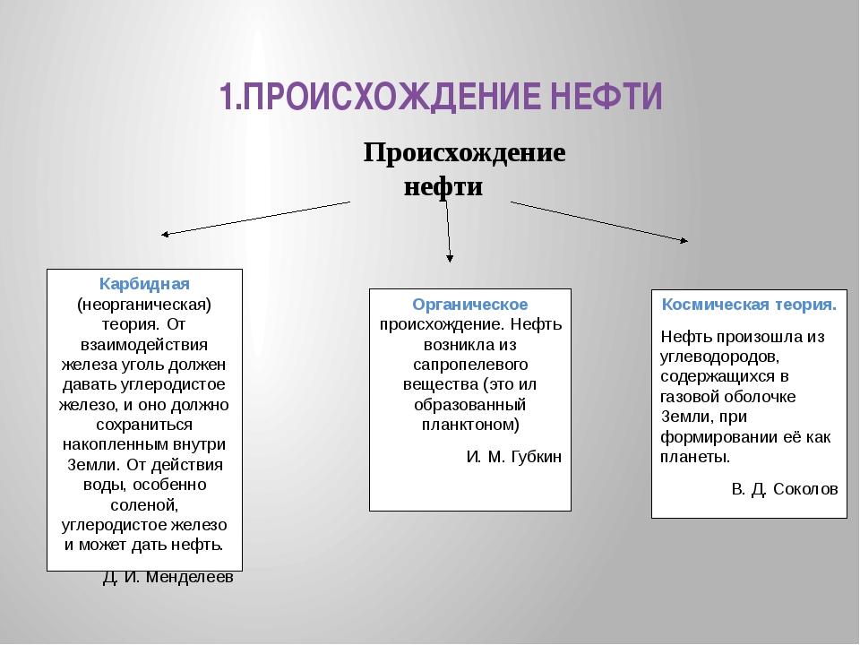 1.ПРОИСХОЖДЕНИЕ НЕФТИ