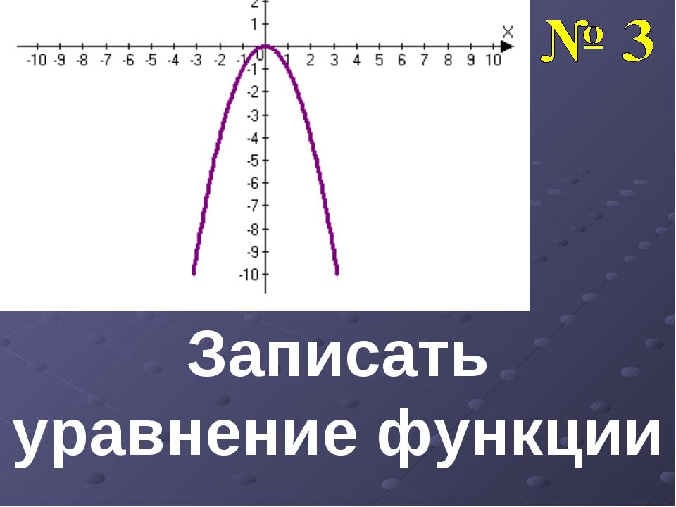 Записать уравнение функции