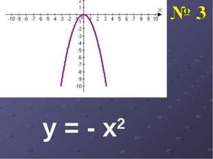 y = - x2