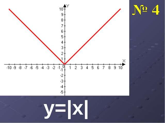 y= x 