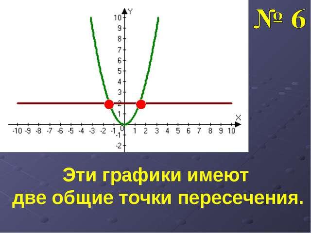Эти графики имеют две общие точки пересечения.