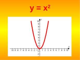 y = x2