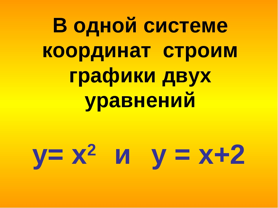 В одной системе координат строим графики двух уравнений y= x2 и y = x+2