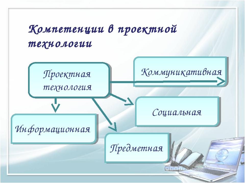 Компетенции в проектной технологии Проектная технология Информационная Коммун...