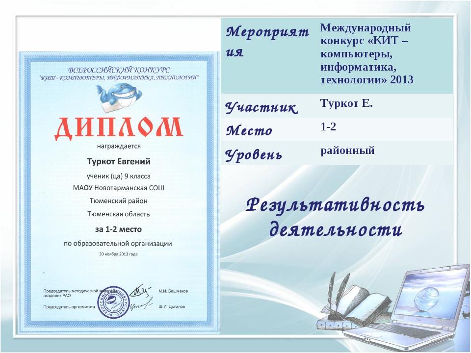 Результативность деятельности МероприятияМеждународный конкурс «КИТ – компью...