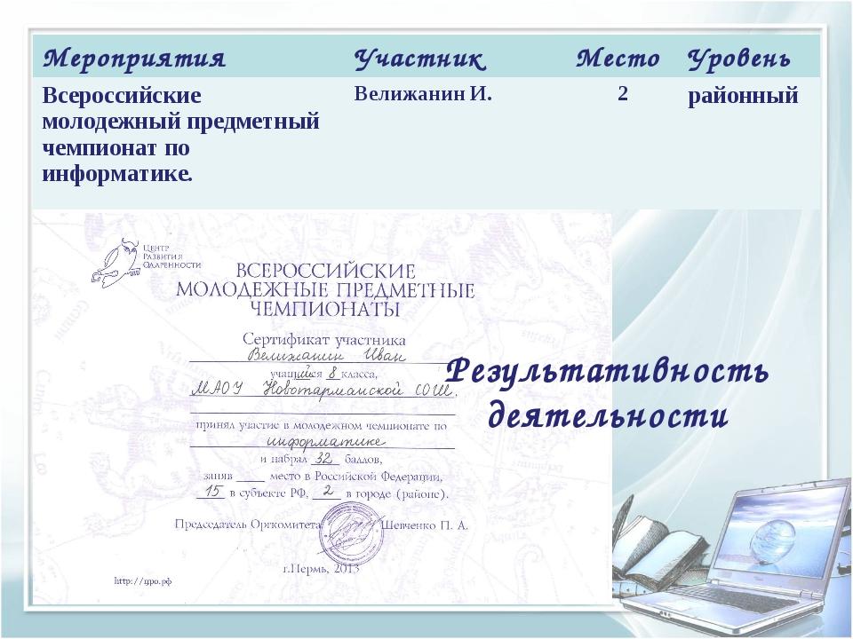 Результативность деятельности МероприятияУчастникМестоУровень Всероссийски...