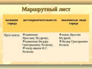 Маршрутный лист название города достопримечательности знаменитые люди город
