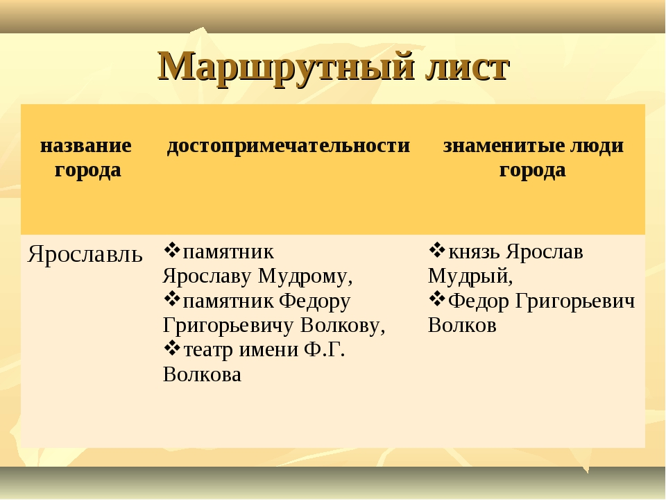 Маршрутный лист название города достопримечательности знаменитые люди город...