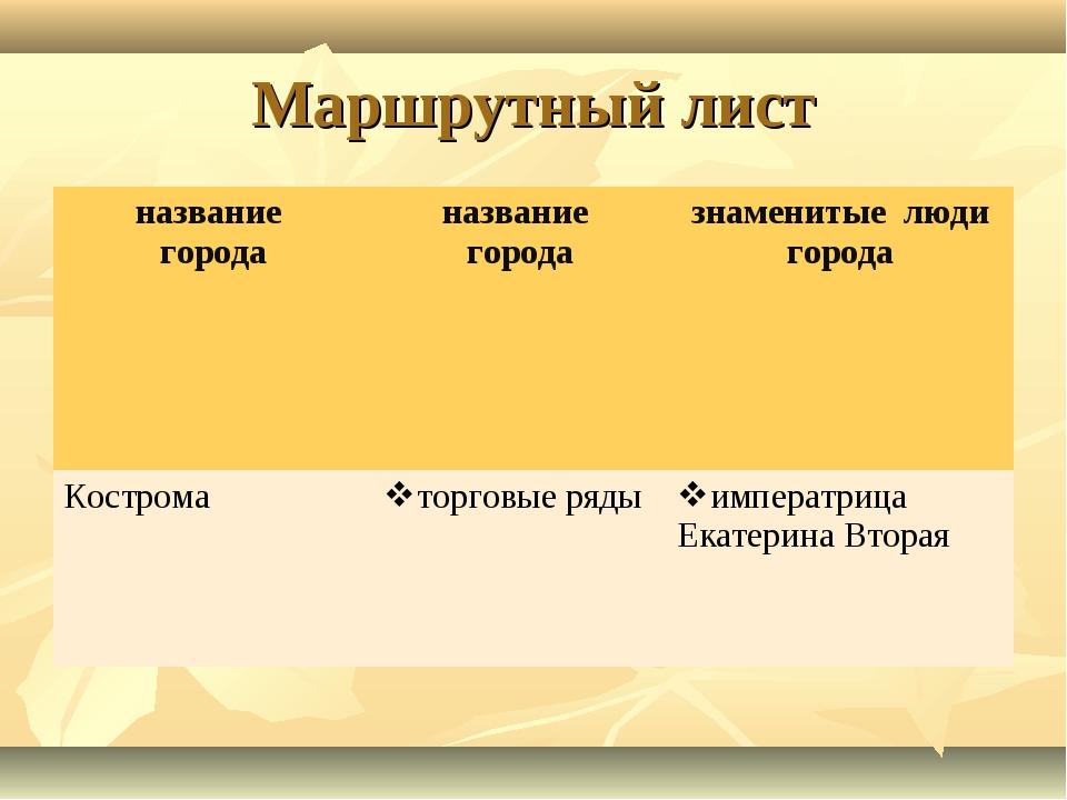 Маршрутный лист название города название города знаменитые люди города Кост...