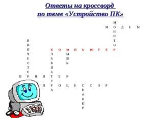 Ответы на кроссворд по теме «Устройство ПК» М МО