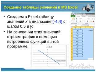 Создание таблицы значений в MS Excel Создаем в Excel таблицу значений x в диа