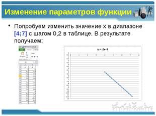 Изменение параметров функции Попробуем изменить значение x в диапазоне [4;7]