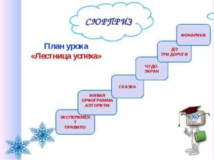 План урока «Лестница успеха» ЭКСПЕРИМЕНТ ПРАВИЛО ЖИВАЯ ОРФОГРАММА АЛГОРИТМ СК