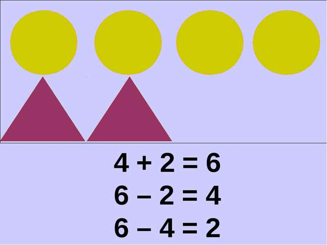 4 + 2 = 6 6 – 2 = 4 6 – 4 = 2
