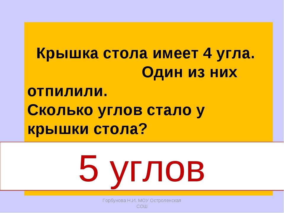 Горбунова Н.И. МОУ Остроленская СОШ Крышка стола имеет 4 угла. Один из них от...