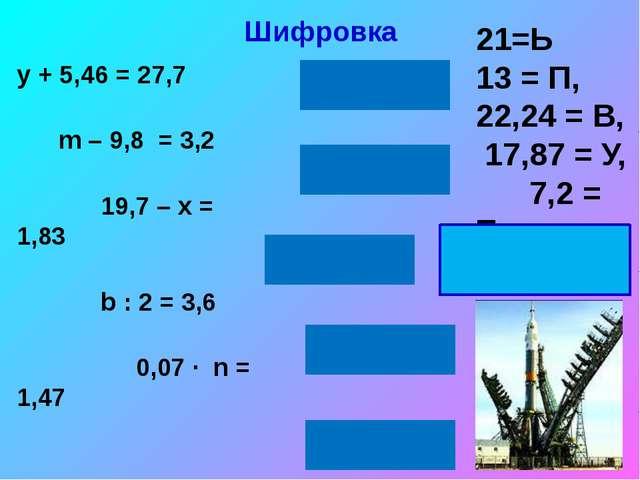 Шифровка у + 5,46 = 27,7 m – 9,8 = 3,2 19,7 – х = 1,83 b : 2 = 3,6 0,07 ∙ n =...