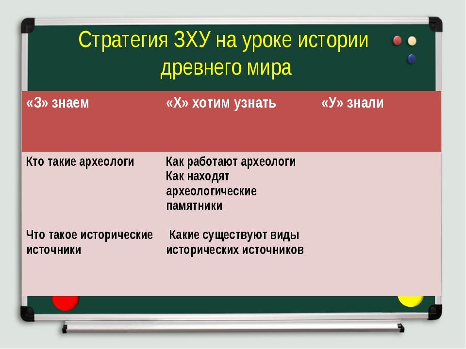 Стратегия ЗХУ на уроке истории древнего мира «З» знаем «Х» хотим узнать «У»...