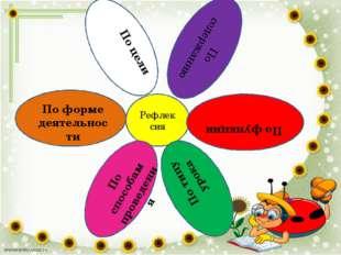 Рефлексия По функции По типу урока По форме деятельности По способам проведен