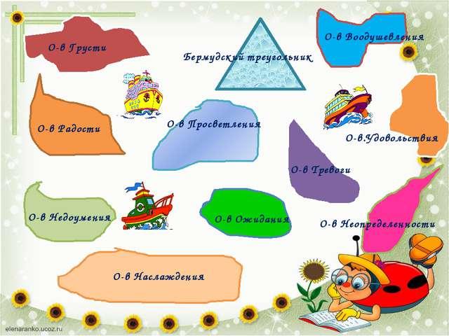 Бермудский треугольник О-в Воодушевления О-в Грусти О-в Ожидания О-в Тревоги...