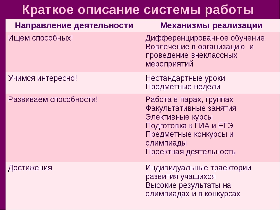 Краткое описание системы работы Направление деятельностиМеханизмы реализации...