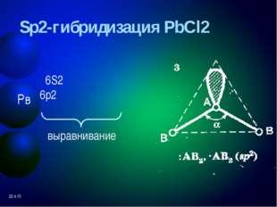 Валентность центрального атома молекулы SO3 3S1 3p3 3d2 выравнивание S* SO3 к