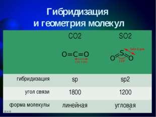 Упражнения: Определить тип гибридизации центрального атома в молекулах : PF5,