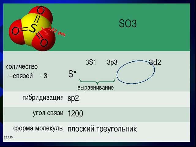 молекула PF5 3S1 3p3 3d1 выравнивание P* PF5 валентность V гибридизация sp3d...