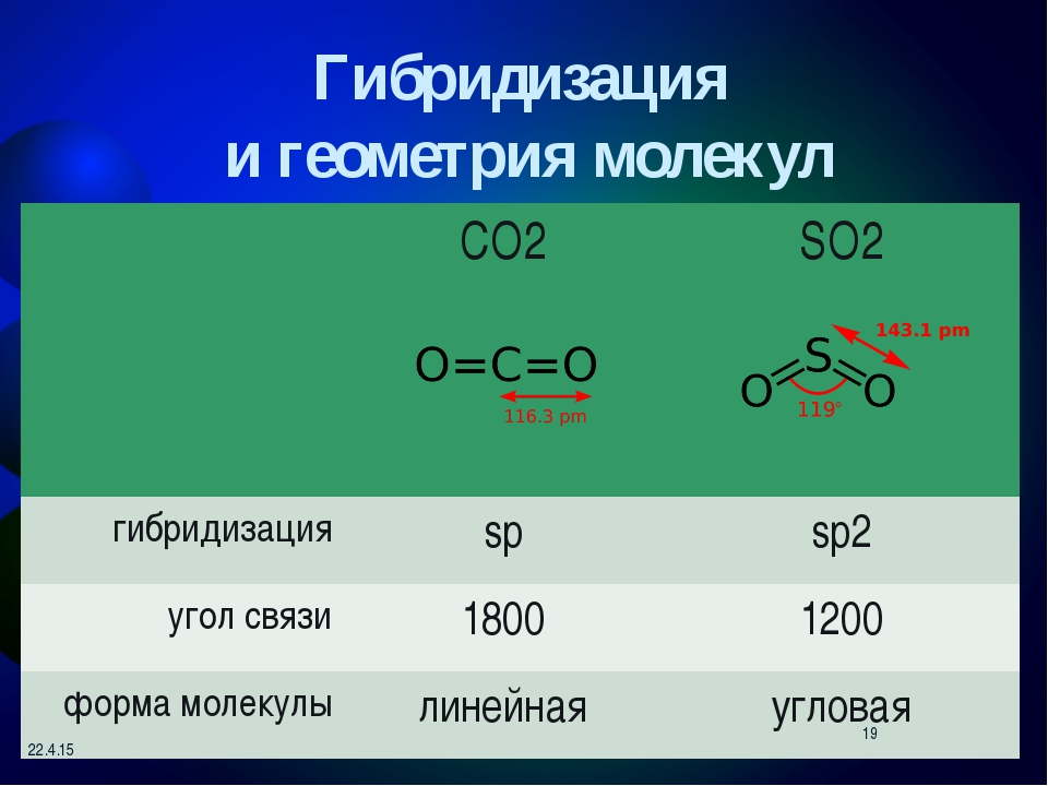 Упражнения: Определить тип гибридизации центрального атома в молекулах : PF5,...