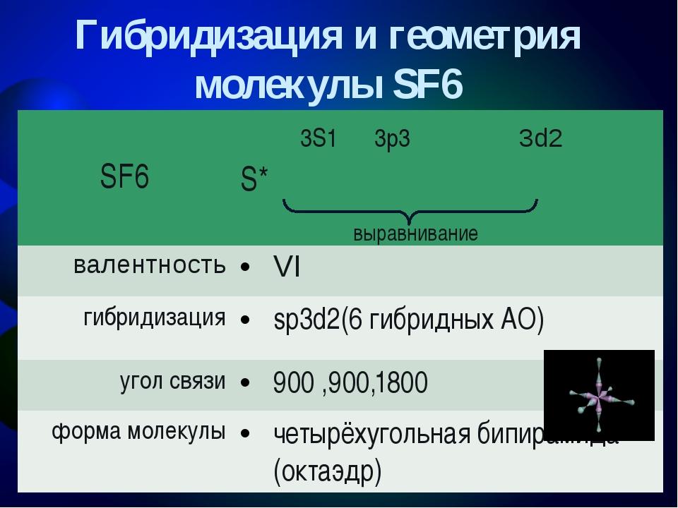 Домашнее задание: §7 стр.58-64, упр.№1-4; Заполнить таблицу формулами веществ...