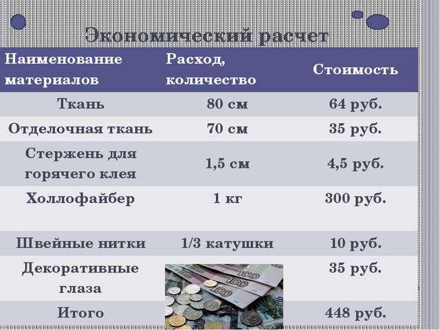 Экономический расчет Наименование материалов Расход, количество Стоимость Тка...