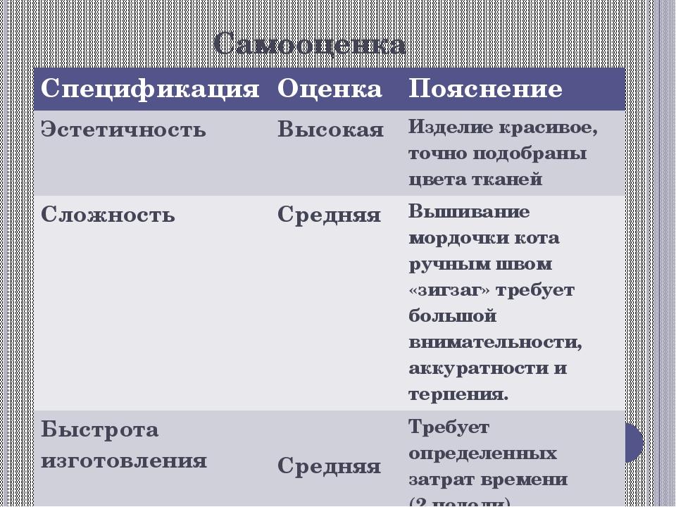 Самооценка Спецификация Оценка Пояснение Эстетичность Высокая Изделие красиво...