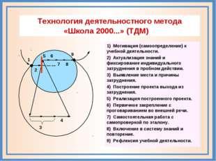 5 6 9 8 3 4 7 1 2 Технология деятельностного метода «Школа 2000...» (ТДМ) 1)