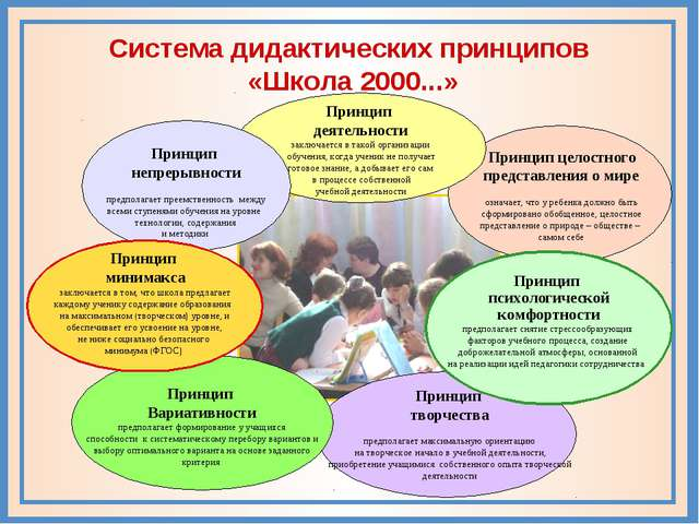 Система дидактических принципов «Школа 2000...»
