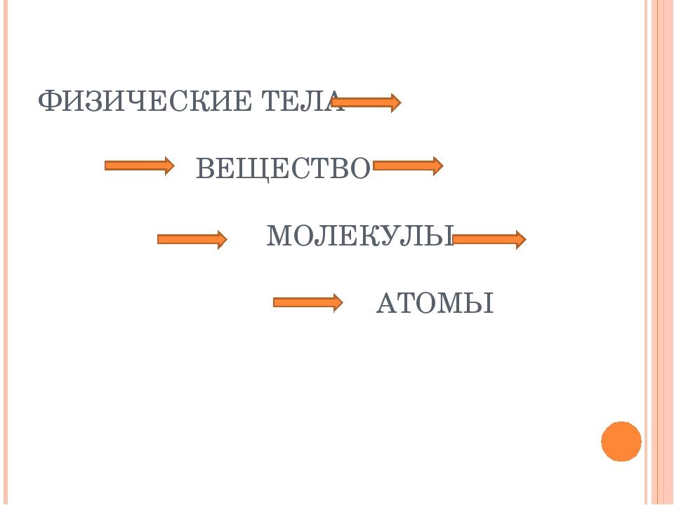 ФИЗИЧЕСКИЕ ТЕЛА ВЕЩЕСТВО МОЛЕКУЛЫ АТОМЫ