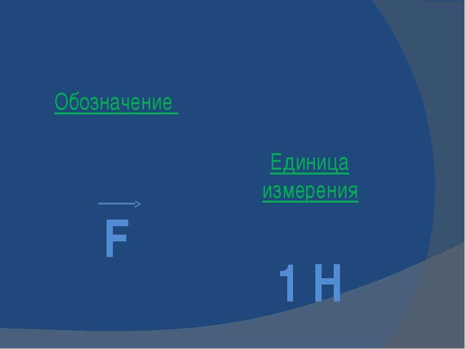 Обозначение F Единица измерения 1 Н