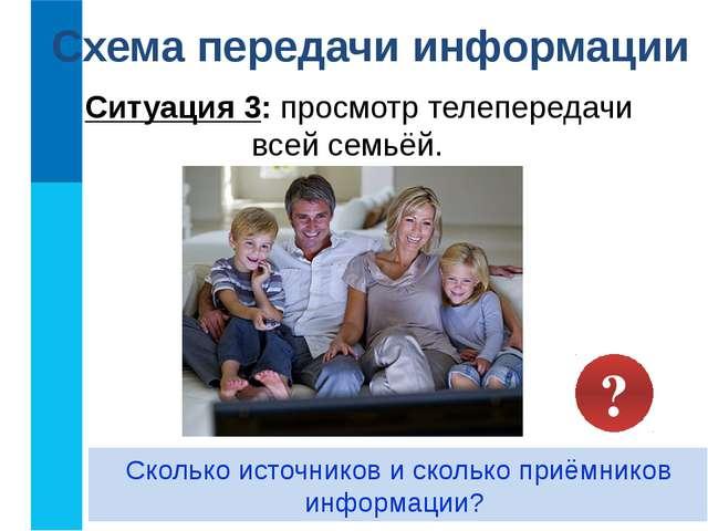 Ситуация 3: просмотр телепередачи всей семьёй. Сколько источников и сколько п...