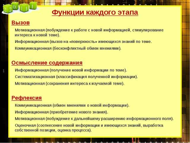 Функции каждого этапа Вызов Мотивационная (побуждение к работе с новой информ...