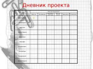 Дневник проекта