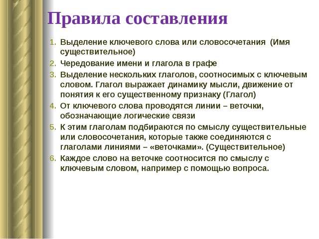 Правила составления Выделение ключевого слова или словосочетания (Имя существ...