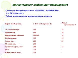 ЖАРЫҚТАНДЫРУ ЖҮЙЕСІНДЕГІ МҮМКІНДІКТЕРІ Қазахстан Республикасының ҚҰРЫЛЫС НОР