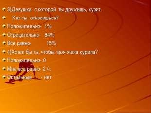 3)Девушка с которой ты дружишь, курит. Как ты относишься? Положительно- 1% От