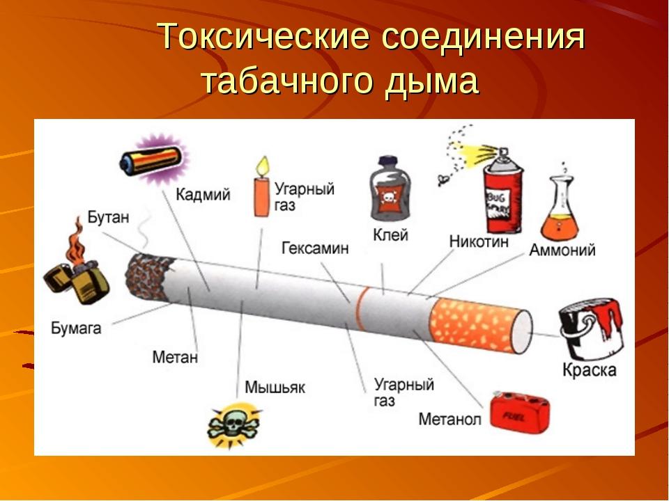 Токсические соединения табачного дыма